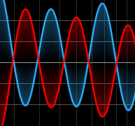 Nugen Audio SES-Q Fluid EQ morphing