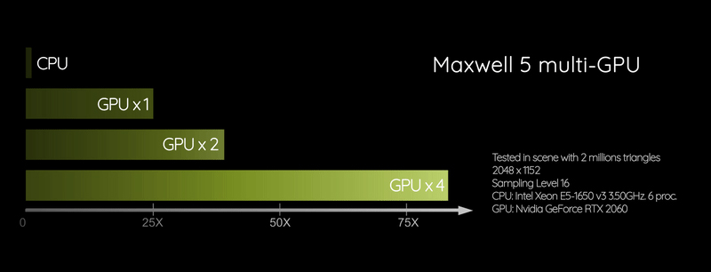 next limit maxwell gpu