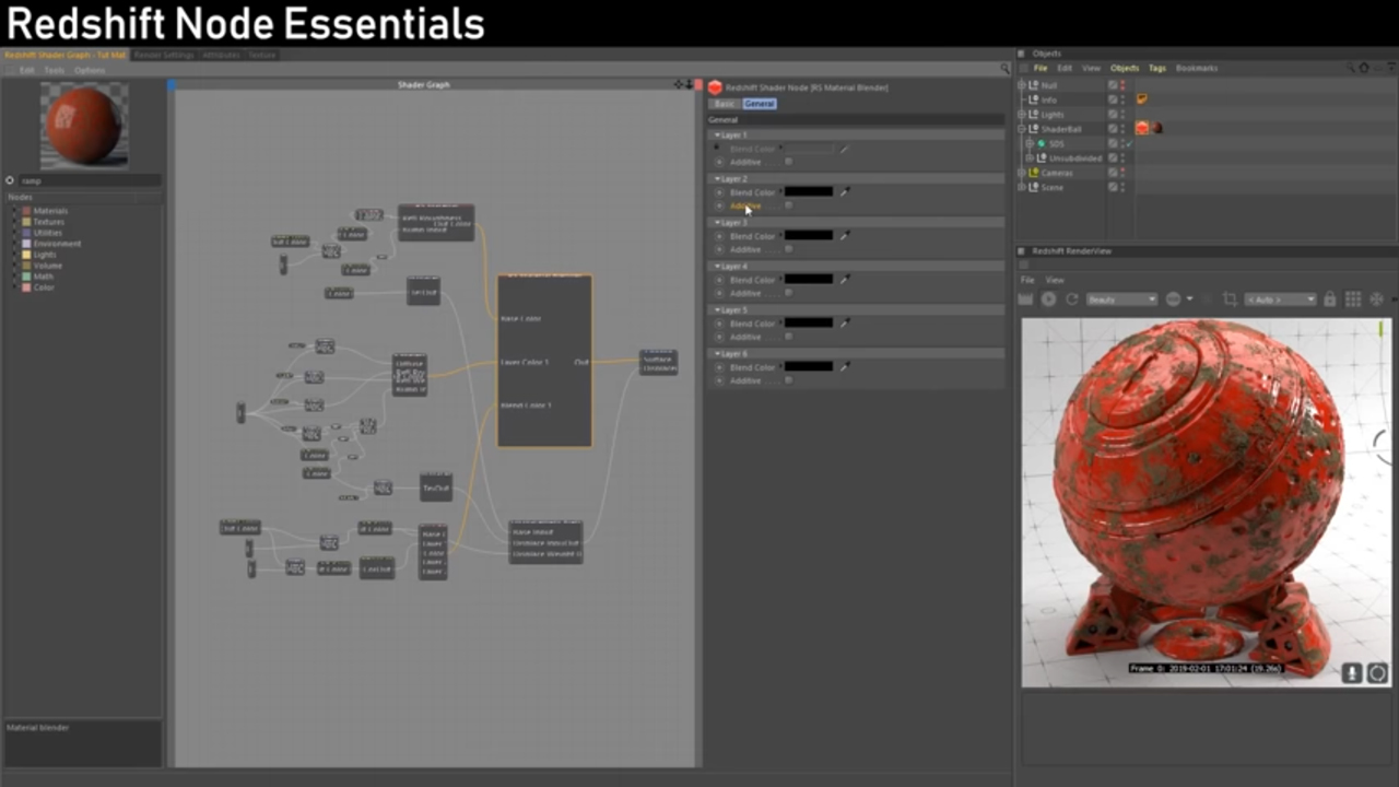 essential nodes in redshift tutorial
