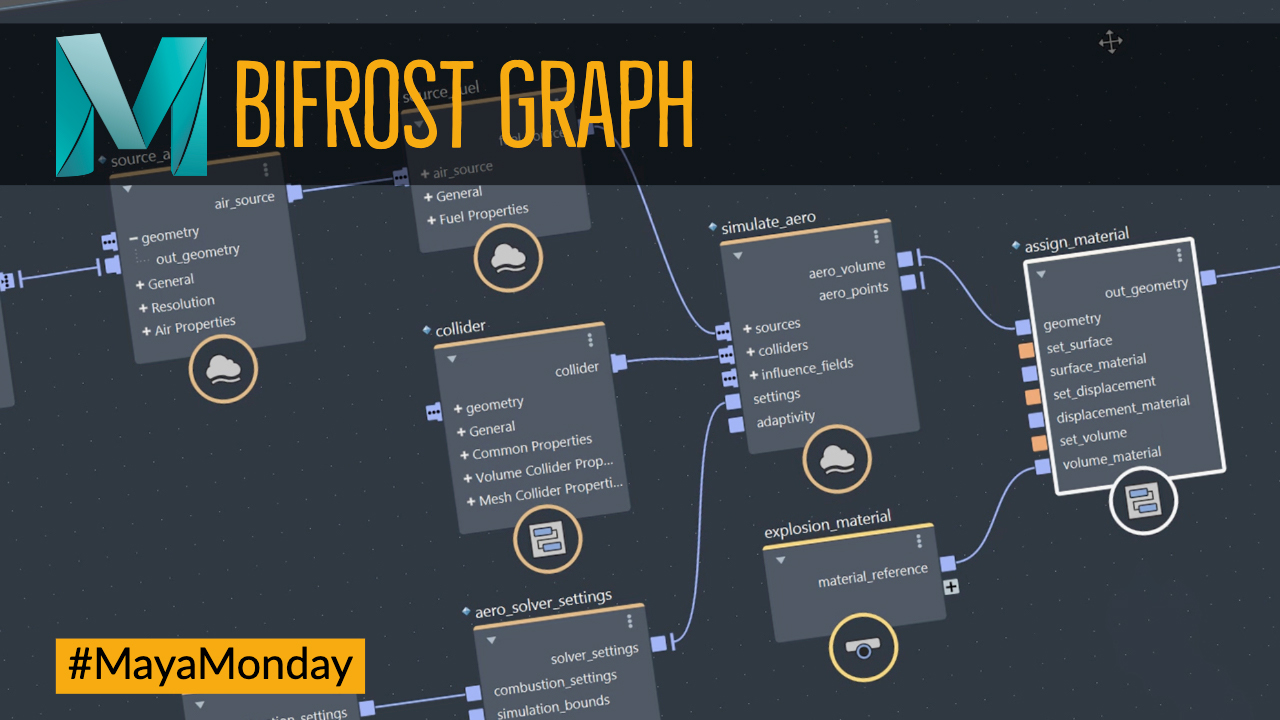 Maya Monday Bifrost Graph