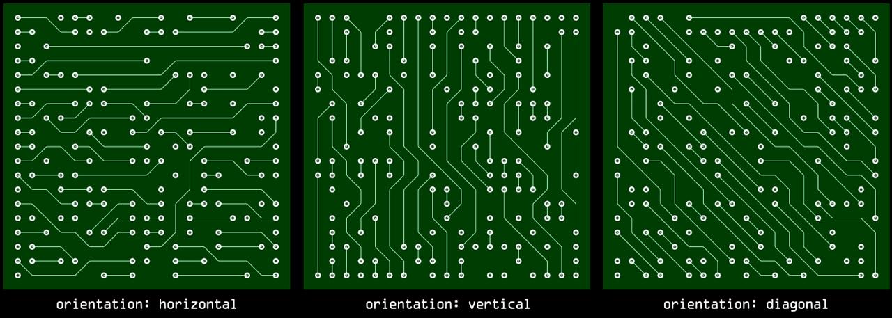 circuitfx orientation