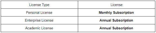 marvelous designer license changes chart